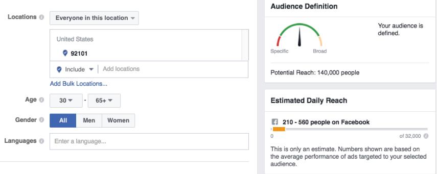 Facebook Targeting Home Buyers- SuccessWebsite